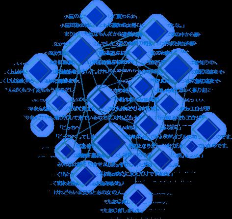 新規集客アプリでAIの活用や導入のご相談に対応するエーアイスクエアのTECHNOLOGY 技術